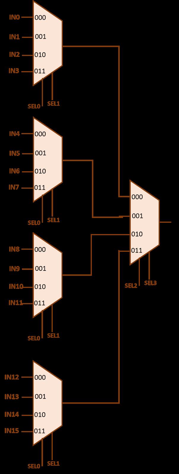 logic diagram of 8 to 1 multiplexer [ 604 x 1600 Pixel ]
