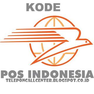 Kode Pos Di Provinsi Jawa Barat Indonesia