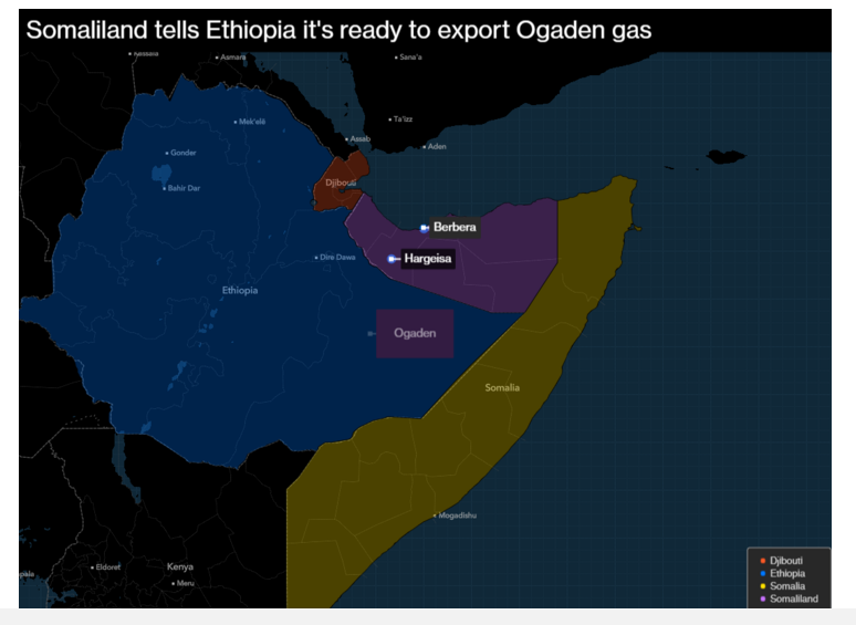 Medeshi News : Somaliland Proposes Energy Pipeline for Ethiopia