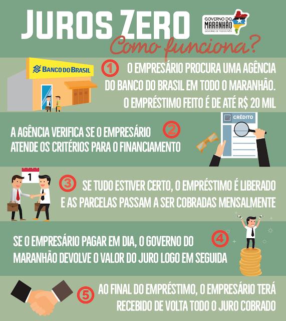 http://www.ma.gov.br/juroszero/