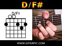 Guitar Chords D/F#