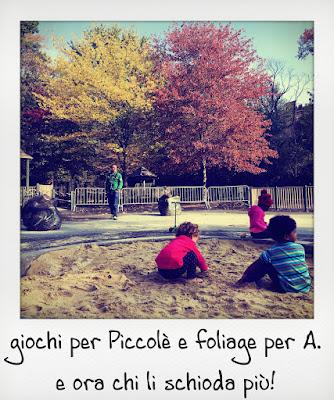 New York con bambini piccoli - aree gioco nei parchi