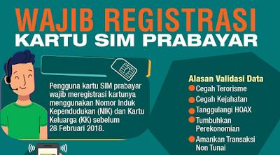 Cara Registrasi Ulang Kartu Prabayar Telkomsel dan Operator Lain Agar Tidak Kena Blokir