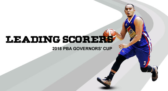 LIST: Magnolia Hotshots Leading Scorers 2018 PBA Governors' Cup