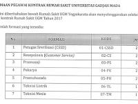 Rekrutmen Pegawai Kontrak PPK RS UGM April 2017