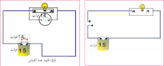 القوة الدافعة الكهربائية Electromotive force emf وفرق الجهد الكهربائي