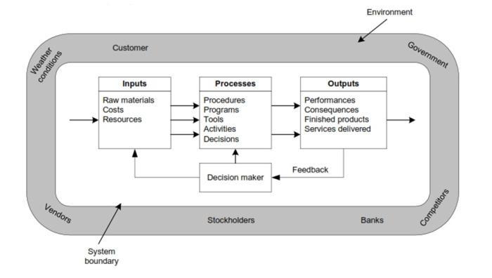 Artikel sim analisis sistem pendukung pengambilan keputusan spk benefits decision support system ccuart Gallery