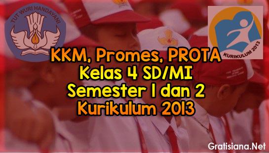 KKM, Promes, PROTA Kelas 4 SD/MI Semester 1 dan 2 Kurikulum 2013