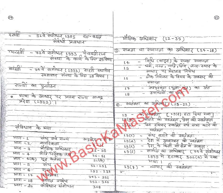 पर्यावरण- सामाजिक अध्ययन Notes- 14