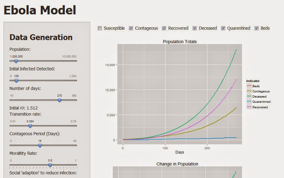 https://econometricsbysimulation.shinyapps.io/Ebola-Dynamic-Model/