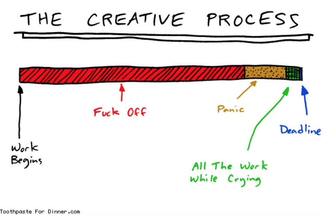 humorous graphic of putting work off until the last minute
