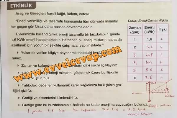7.-Sinif-Ada-Yayincilik-Matematik-calisma-Kitabi-Sayfa-94-Etkinlik-Cevabi