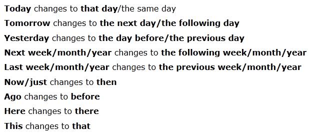 Direct Indirect Speech Merubah Kalimat Langsung Menjadi Tidak Langsung English Admin