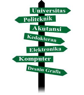 Strategi Cara Memilih Jurusan Kuliah