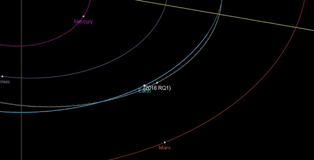 newly discovered asteroid 2018 rq1 to miss earth on monday