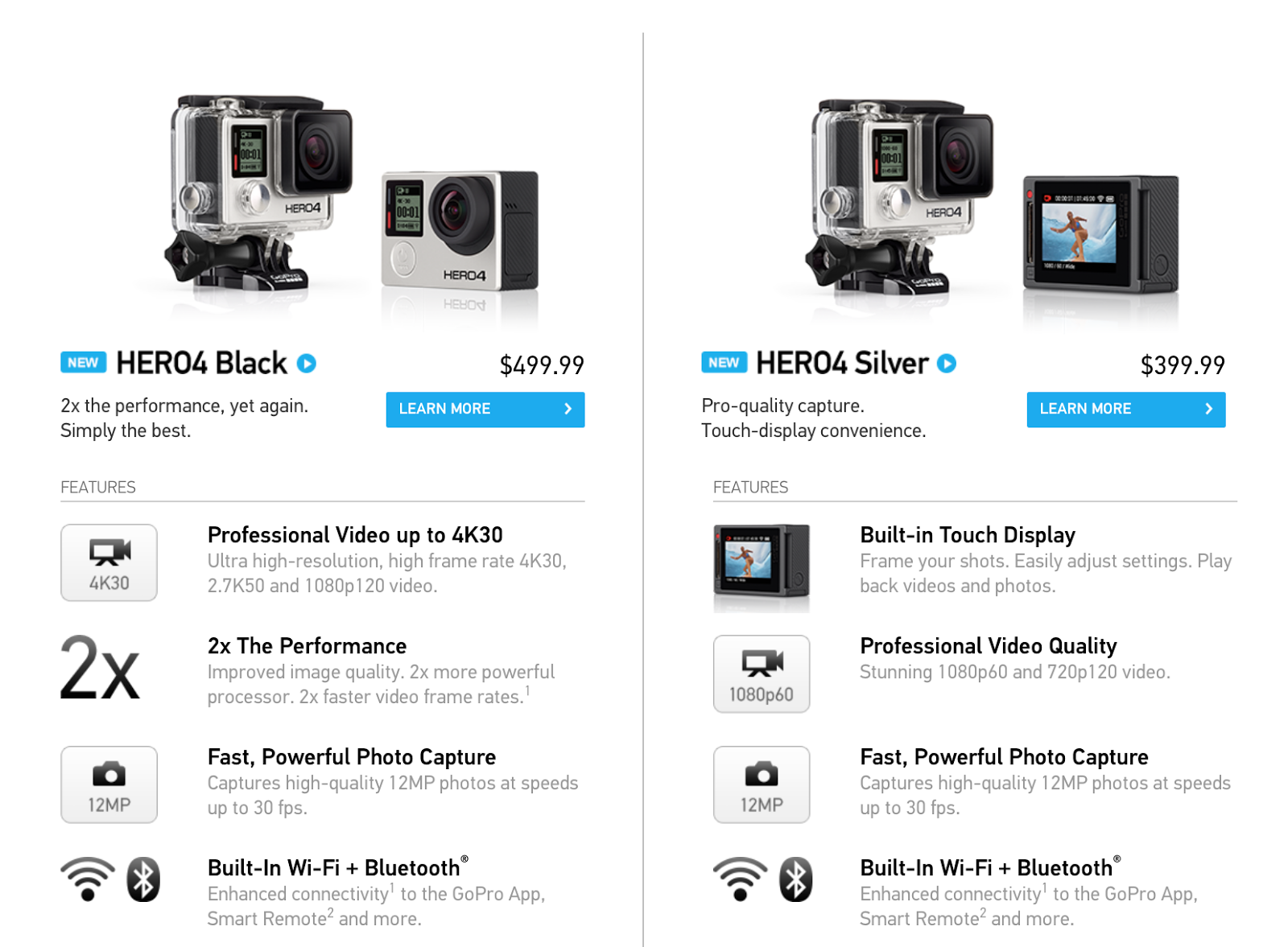 The GoPro Hero 4 Black And Silver So Now I Needed To Research Which One Of These Were Better For My Use At First Glance Not Much Looks