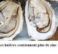 huîtres contiennent plus de zinc  pour santé sexuelle