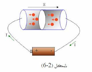 مرور التيار الكهربي إصطلاحياً