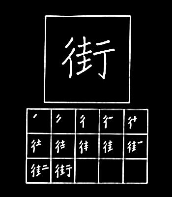 kanji kota