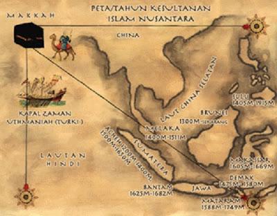 Saluran-saluran Penyebaran Islam di Indonesia