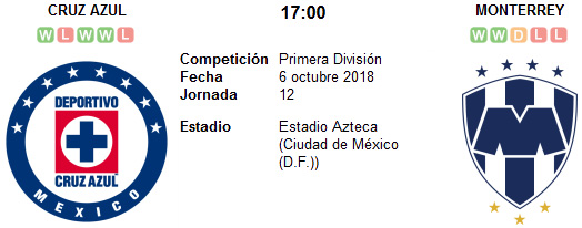 Cruz Azul vs Monterrey en VIVO