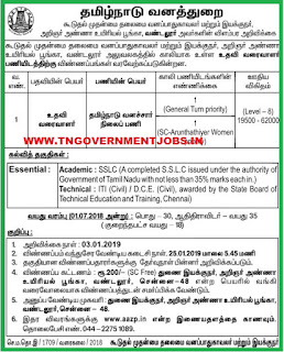vandalur-zoo-chennai-recruitment-notification-draughtsman-post-tngovernmentjobs