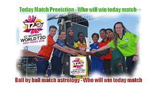 Today Prediction Windies W vs Sri Lanka W Womens World Cup T20 Match