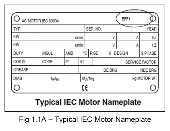 Motor Data Plate Furthermore 3 Phase 2 Speed Motor Wiring Diagram