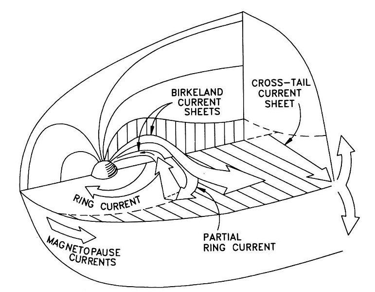 Scientific Explorer Earths Atmosphere Part 3