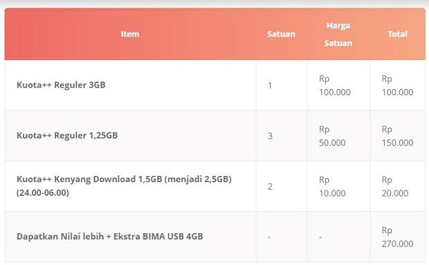 Paket Internet Tri Bima Modem 11,75GB Terbaru 2019