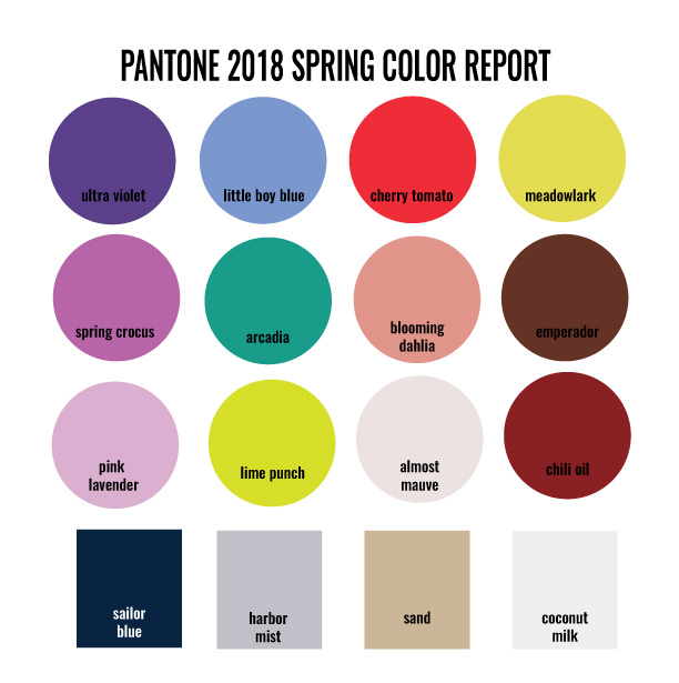 Designs In Paper Pantone 2018 Color Trends Spring Report