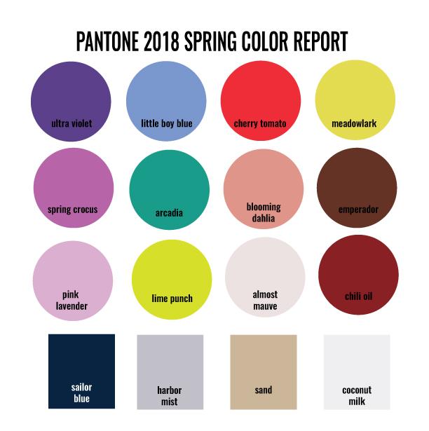 Designs In Paper: Pantone 2018 Color Trends - Spring Report