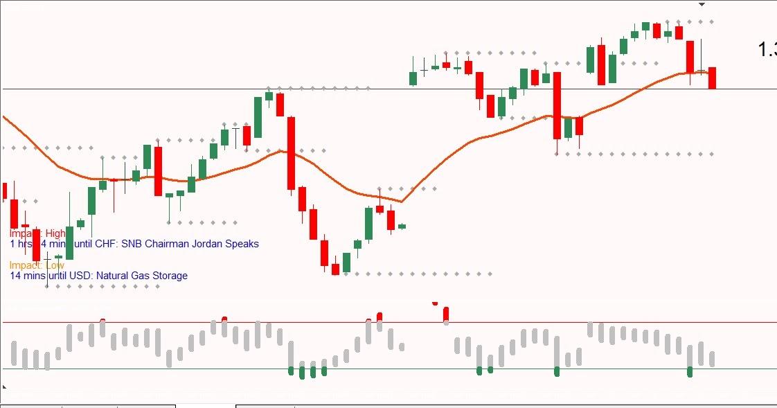 trading online y opciones binarias