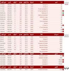 أسعار السيارات في مصر 2020