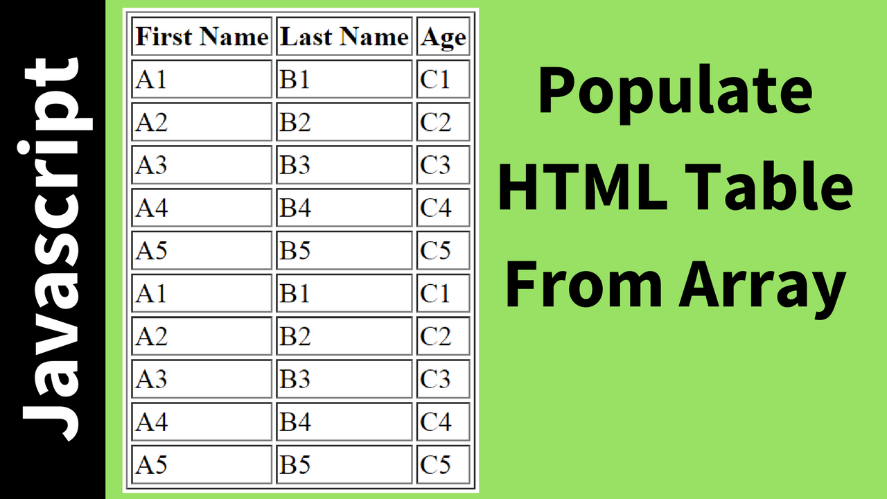 Javascript populate html table from array c java php for What is table in html
