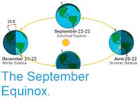 https://sciencythoughts.blogspot.com/2018/09/the-september-equinox.html