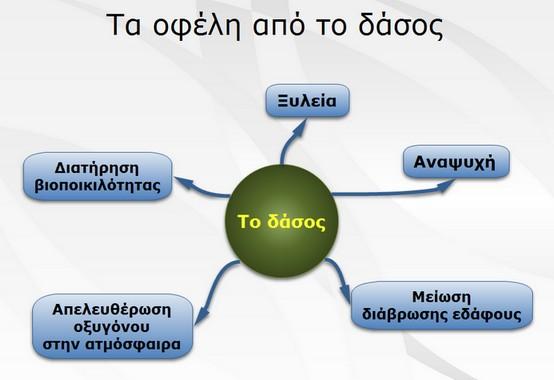 http://ebooks.edu.gr/modules/ebook/show.php/DSDIM-E100/692/4595,20812/extras/images/dasos.png