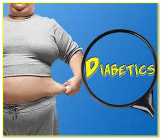 Diabetes and Obesity - How Are They Related?