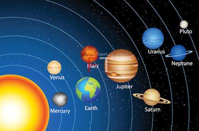 Imagini pentru planetele din sistemulsolar