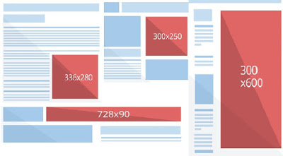 best-performing-ad-sizes-google