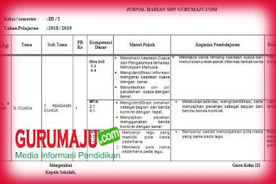 Jurnal Kelas 3 Kurikulum 2013 Revisi 2018 Semester 2