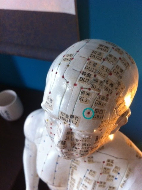 Tension Headache? Three Acupressure Points That May Alleviate the