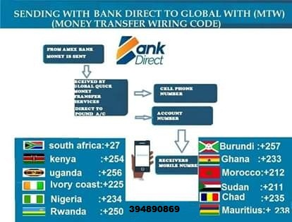 Global Quick Money Transfer Services