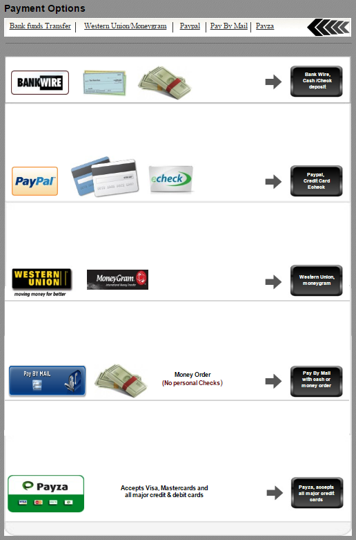 Payment method - Internet proz.
