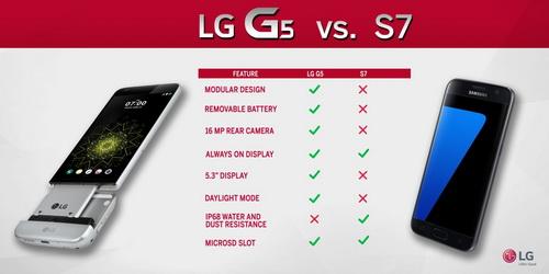 Pilih Samsung Galaxy S7 atau LG G5?