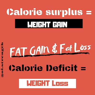 Calories Surplus, Calorie Deficit