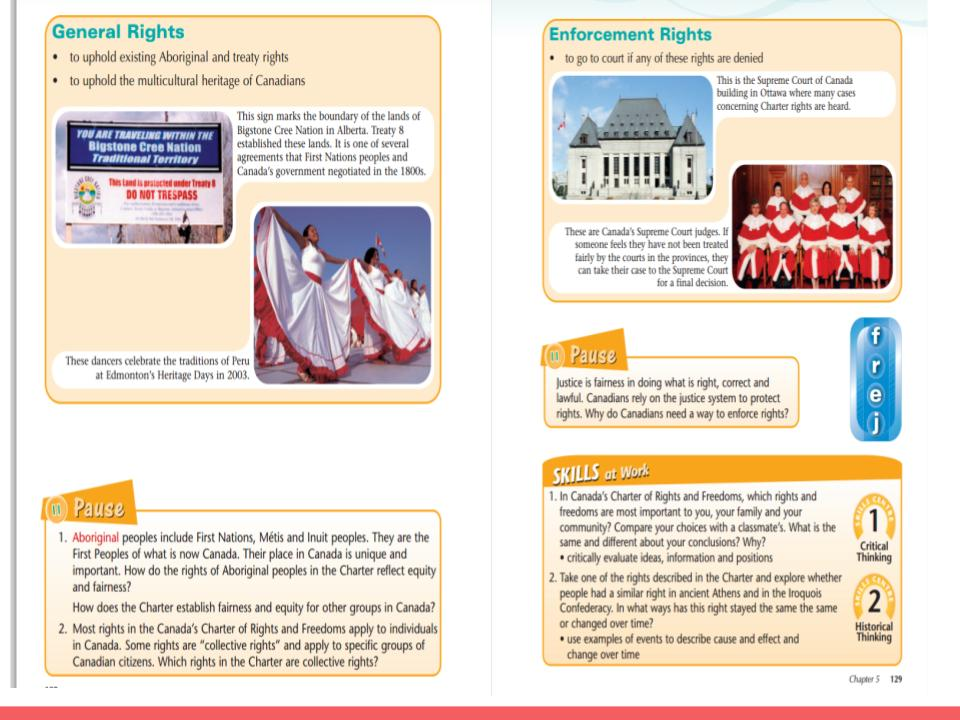 canadian charter of rights and freedoms simplified pdf
