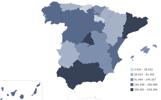 Tejido Empresarial España 2018 - Francisco J. Tapia
