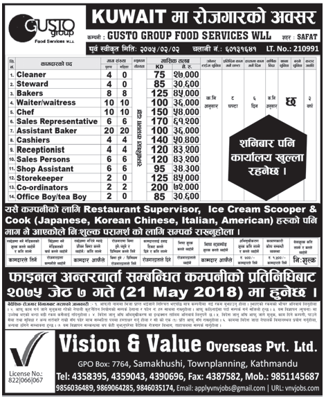Jobs in Kuwait for Nepali, Salary Rs 72,000