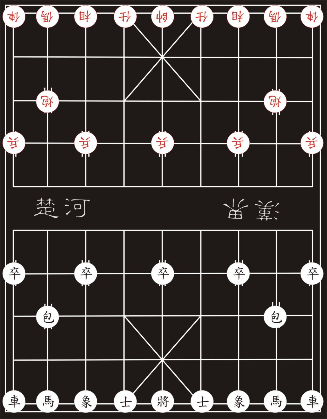 Chess Board Setup Diagram Jeep Wrangler Wiring Diagrams The Taiwan Adventure Taiwanese Lifestyles 象棋 Chinese
